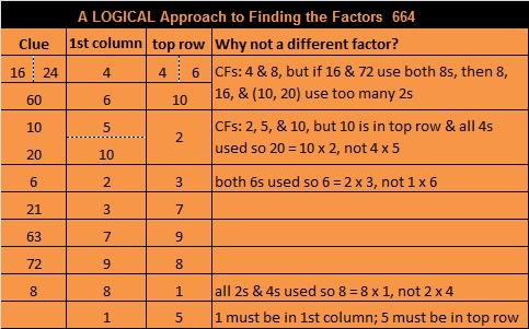 664 Logic