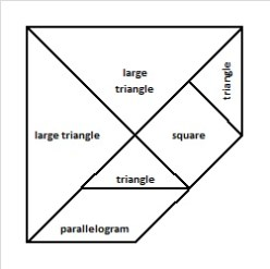 tangrams minus medium triangle
