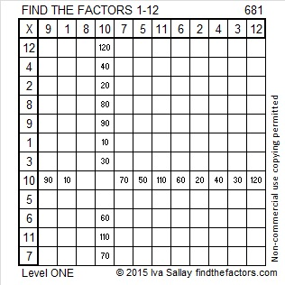 681 Factors