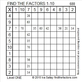 688 Factors