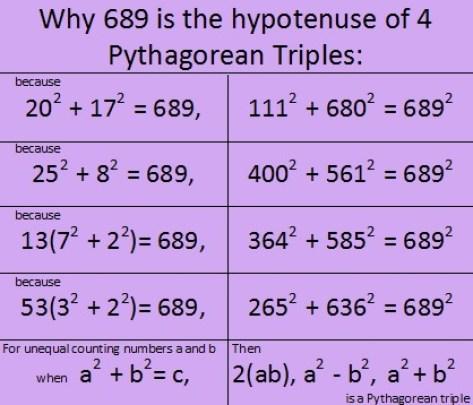 689 Pythagorean triples