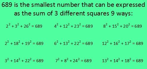 689 Sum of 3 Different Squares