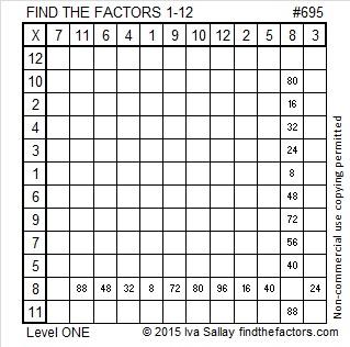 695 Factors