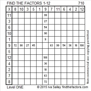 710 Factors