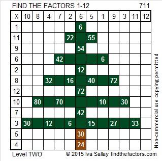 711 Factors