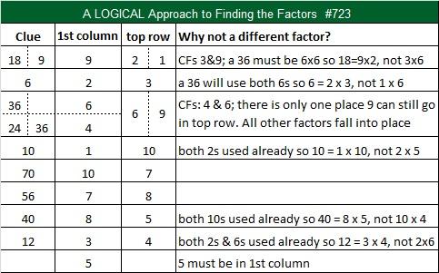 723 Logic
