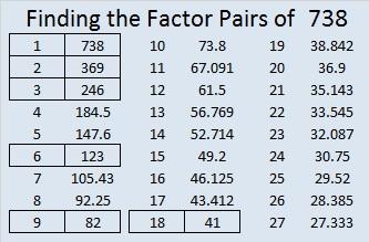 738-factor-pairs