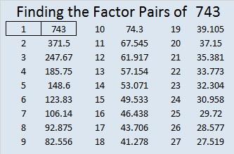 743-factor-pairs