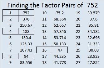 752-factor-pairs
