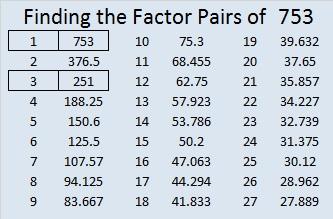 753-factor-pairs