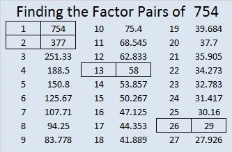 754-factor-pairs