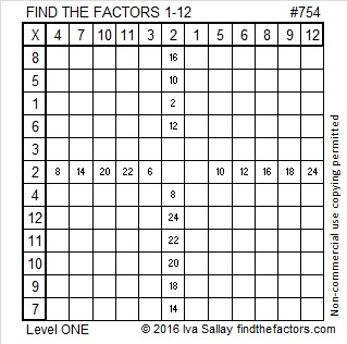 754 Factors
