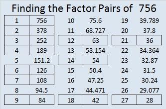 756-factor-pairs