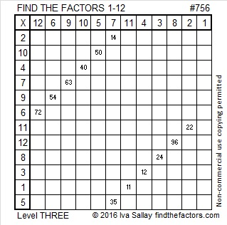756 Factors