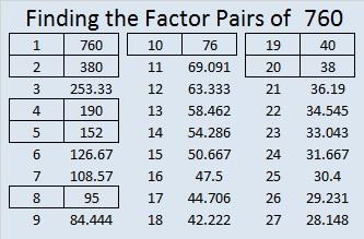 760-factor-pairs