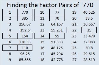 770-factor-pairs