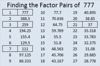 777-factor-pairs