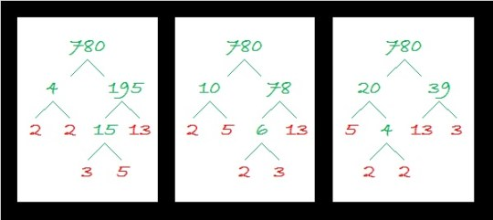 780 Factor Trees