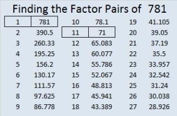781-factor-pairs