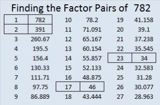 782-factor-pairs