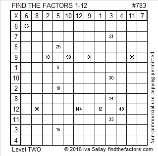 783-factors