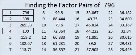 796-factor-pairs