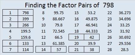 798-factor-pairs