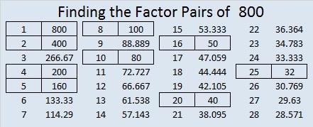 800-factor-pairs