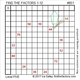 mathematics | Find the Factors