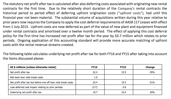 Source: Silver Chef FY2016 results announcement.