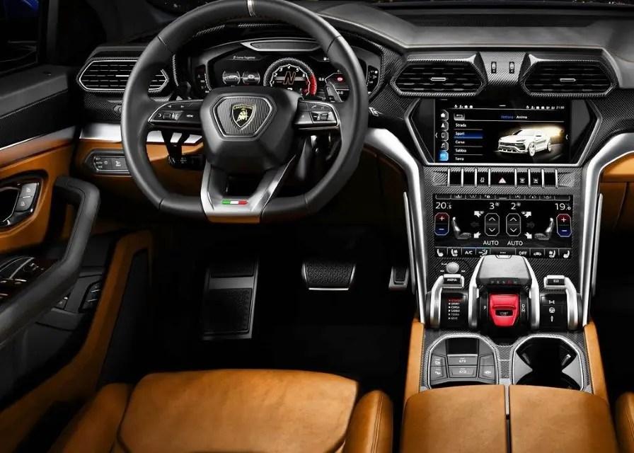 2020 Lamborghini Urus Features