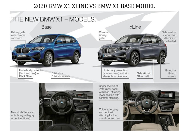 2020 BMW X1 xLine VS Base Model