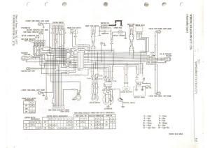 Honda CT125  any experience with?? | Audiokarma Home