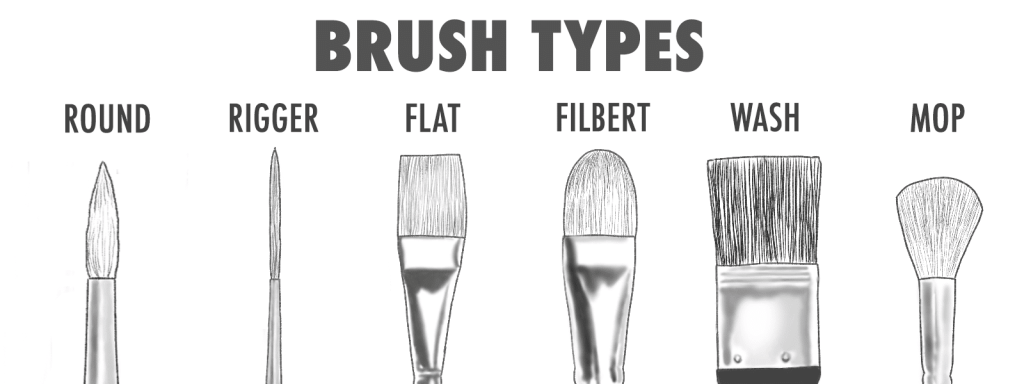 best brushes for oil painting: brush types
