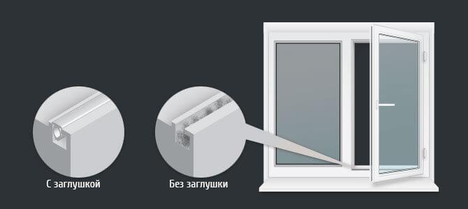 антипыль пыльник в окне ПВХ