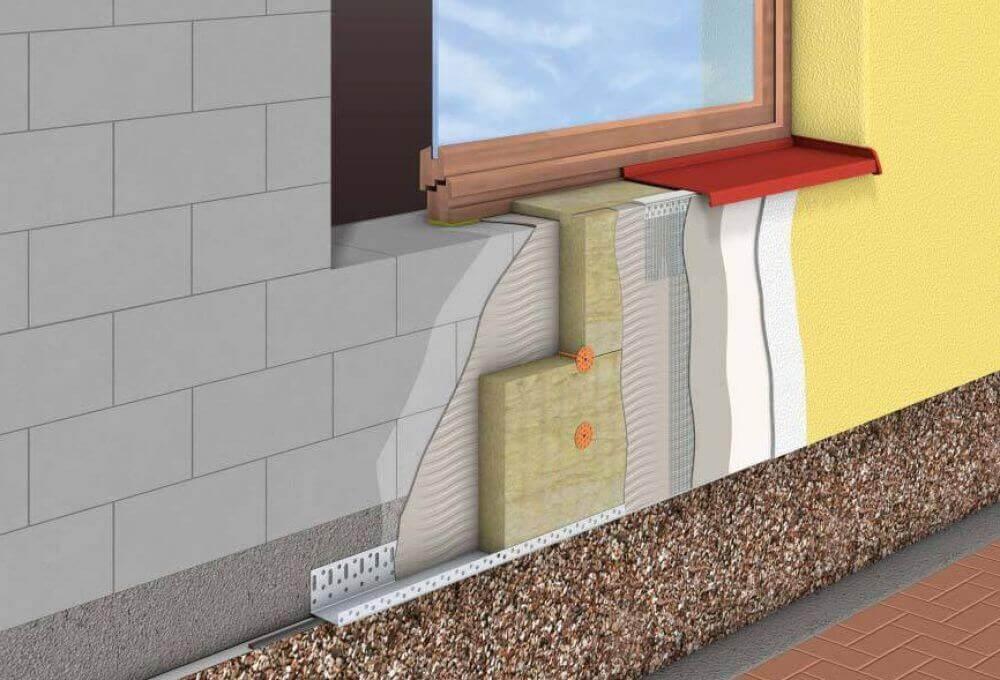 Пирог стены герметичного дома с окнами Finestrelli финестрелли в Гомеле и минске