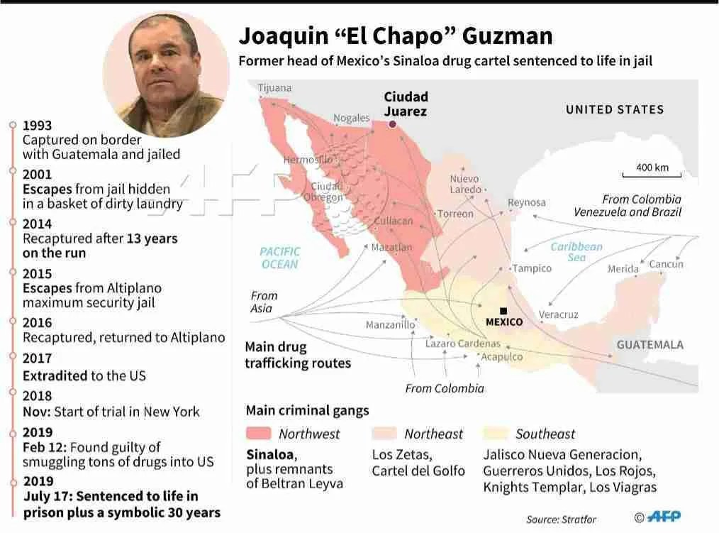 El Chapo Gets Life in Prison & 30 years Extra 10