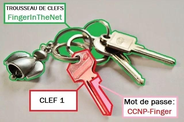 EIGRP - Key chain + Key + Key String