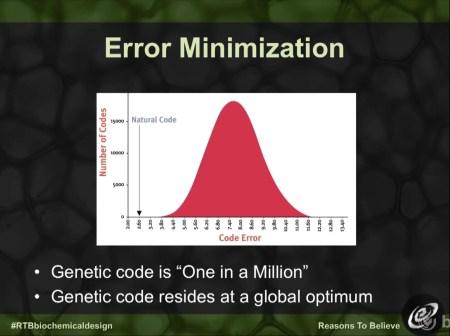 생명의 발생 - 유전 코드의 오류 표준 편차 - 하나님 창조의 증거