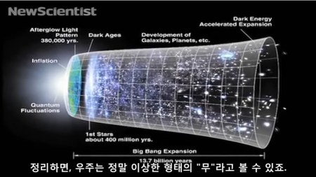 우주는 정말 이상한 형태의 무 - 뉴사이언티스트 정의의 왜곡
