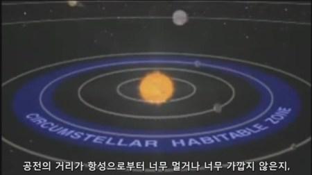 희미한 젊은 태양의 역설 - 거주 가능 지역