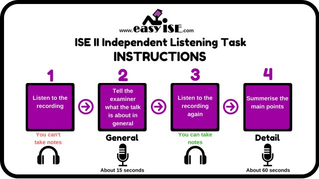 Adults and Children  - ISE II Trinity Listening Exam ISE II Independent Listening Instructions - How to do the B2 Trinity Listening exam