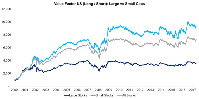 How to invest in penny and small cap stocks