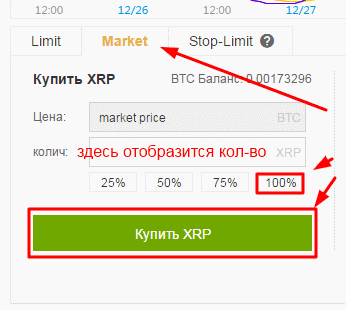 bitcoin tanfolyam előrejelzés
