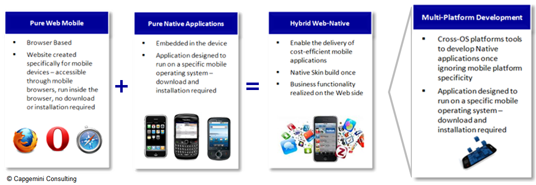 mobile-development-capgemini-finno1.png