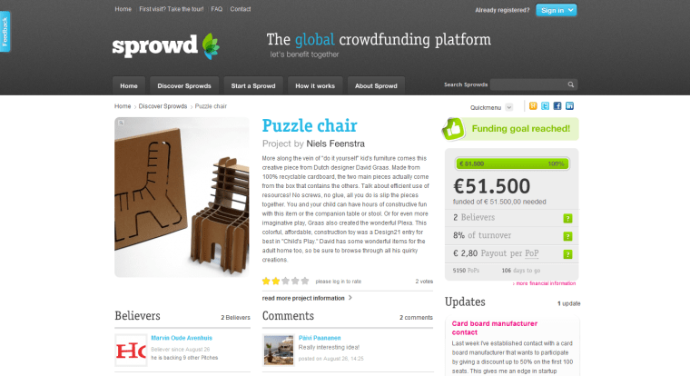 Sprowd overview finno crowdfunding