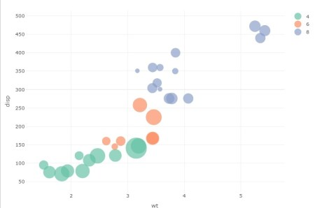 Bubble chart in R Plotly
