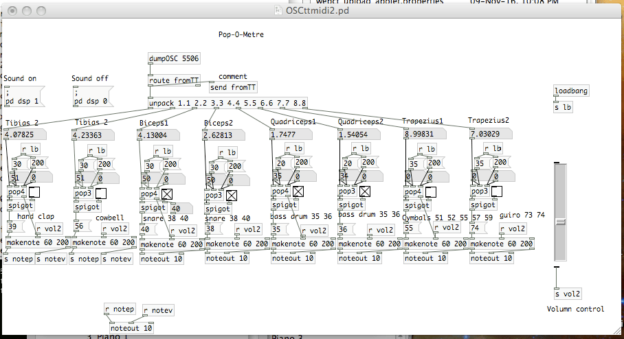 image of pd Patch triggering midi drum messages from incoming OSc messages