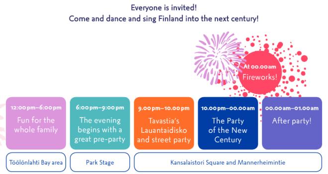 Zeitplan für das Gandopening zum Jubiläumsjahr #Suomi100