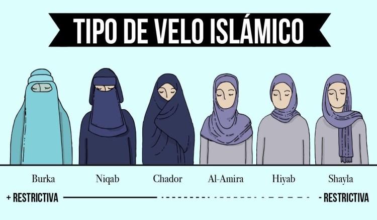 Un musulfinolier aporta su punto de vista sobre el burka